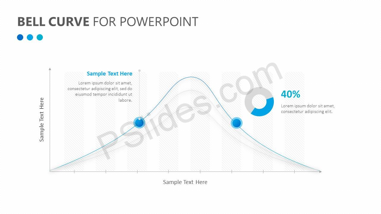 Bell curve for powerpoint pslides for Bell curve powerpoint template
