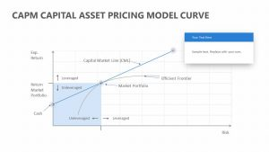 CAPM Capital Asset Pricing Curve for PowerPoint
