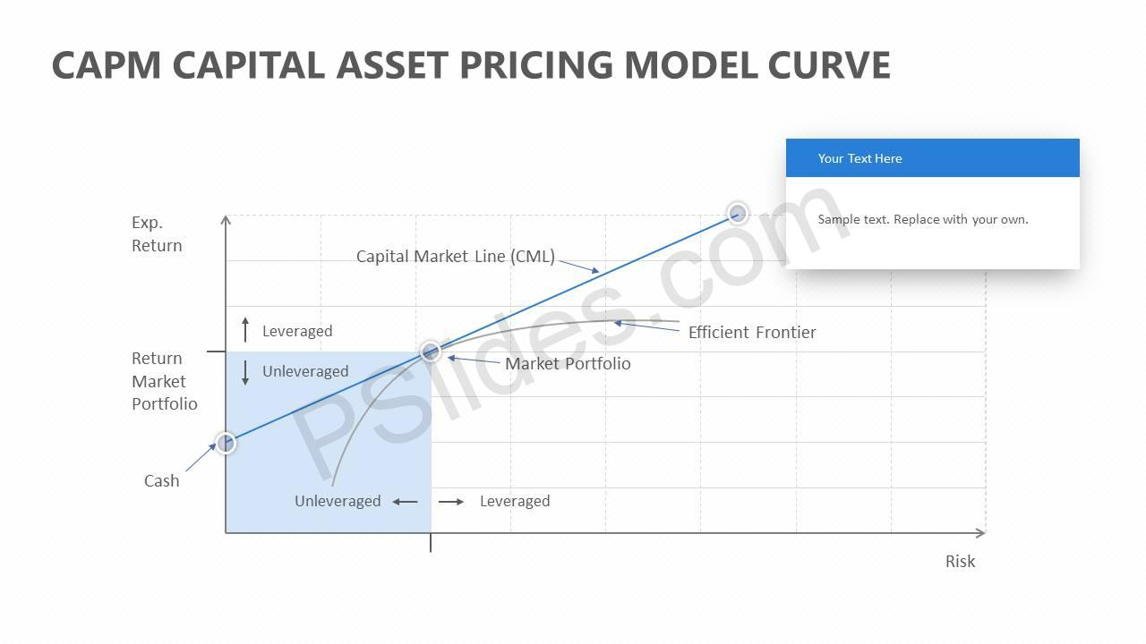 Capital-Asset-Pricing-Curve-for-PowerPoint-Slide1