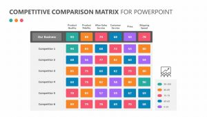 Competitive Comparison Matrix for PowerPoint