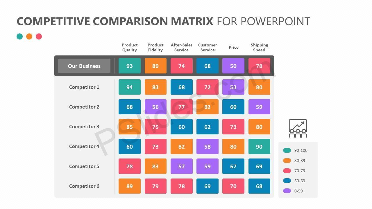 Competitive-Comparison-Matrix-for-PowerPoint-Slide1