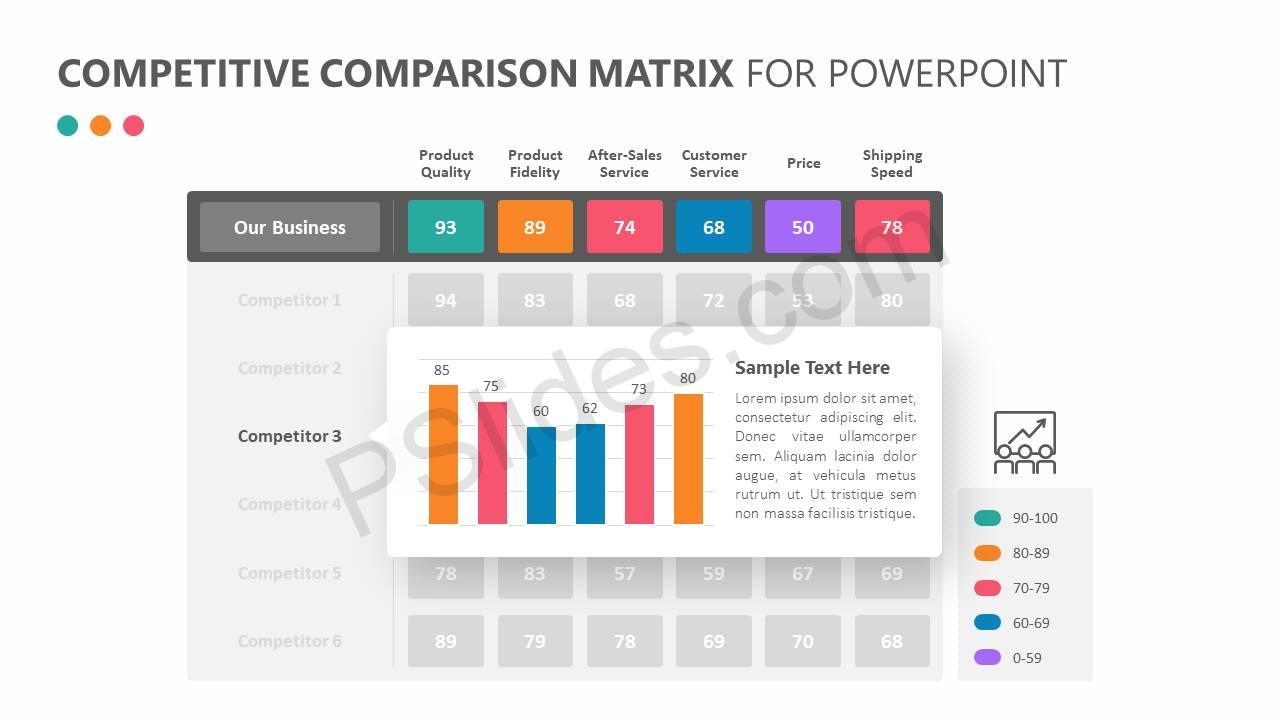 Competitive-Comparison-Matrix-for-PowerPoint-Slide2