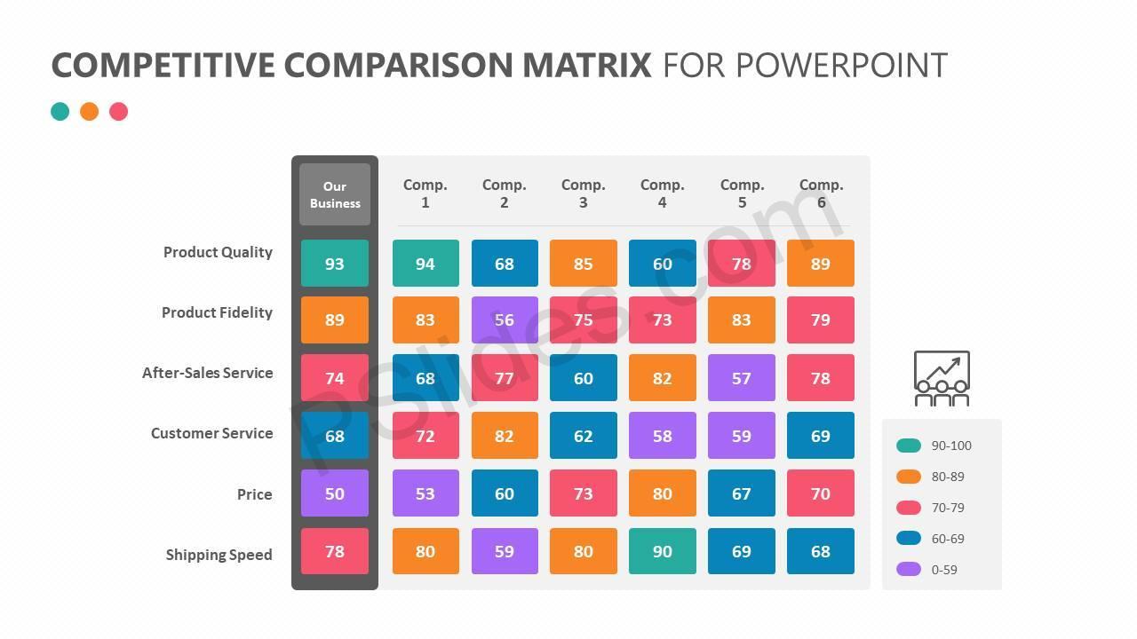Competitive-Comparison-Matrix-for-PowerPoint-Slide3