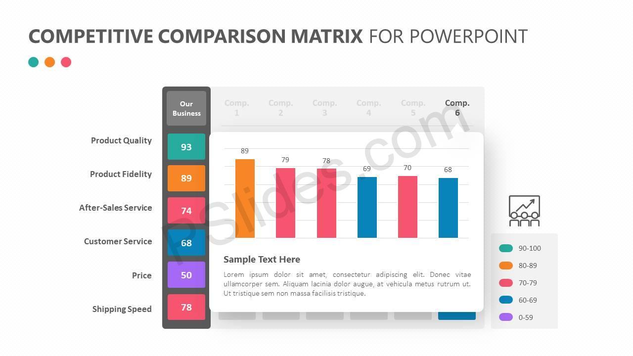 Competitive-Comparison-Matrix-for-PowerPoint-Slide4