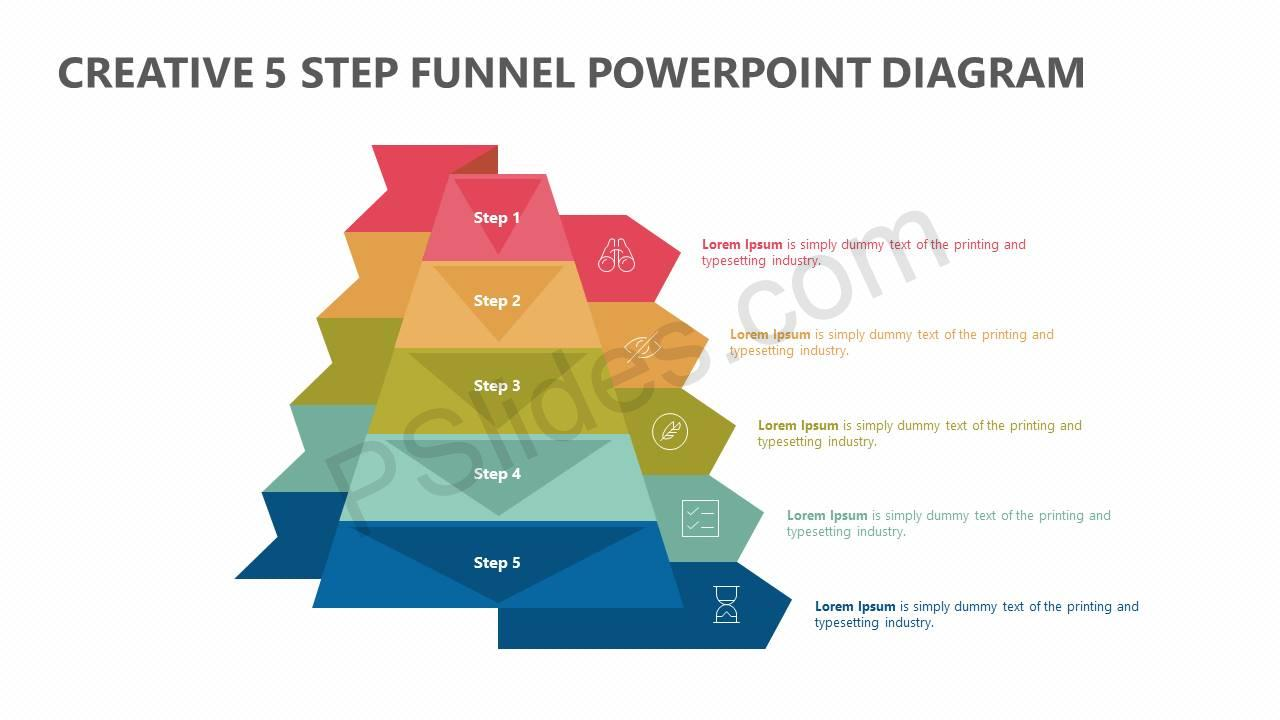 Creative-5-Step-Funnel-PowerPoint-Diagram-Slide1