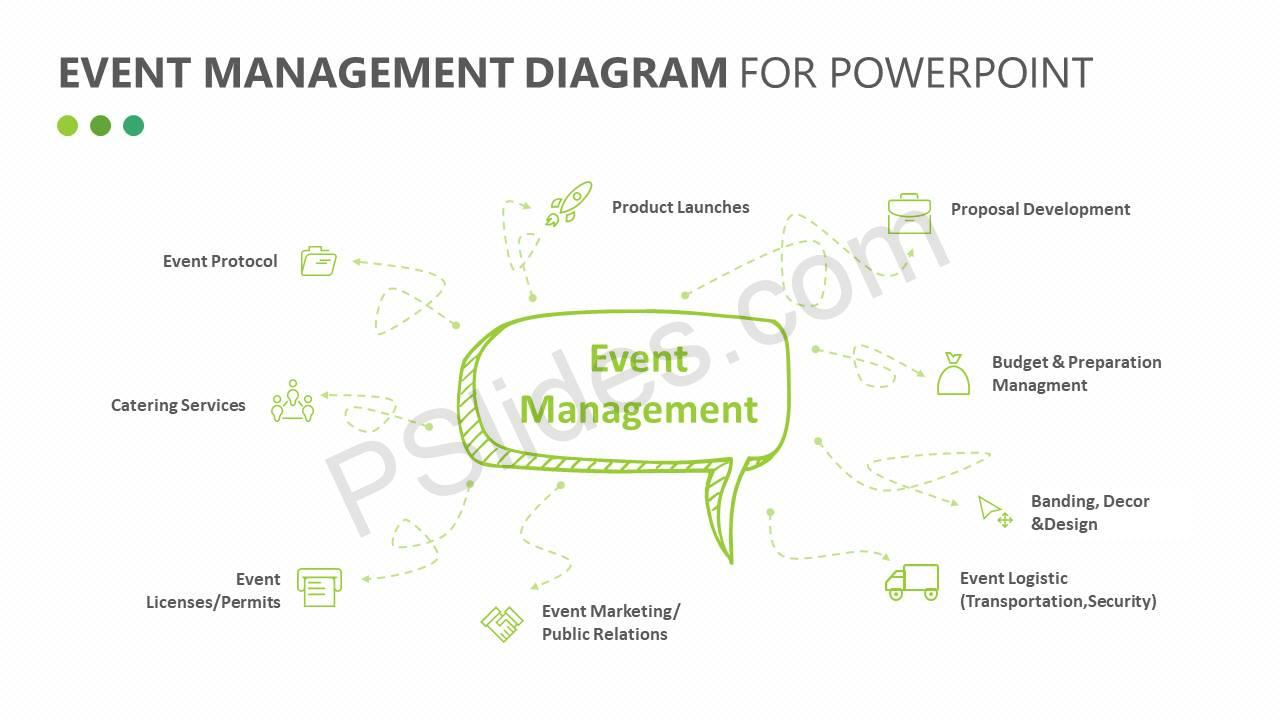 Event-Management-Diagram-for-PowerPoint-Slide1