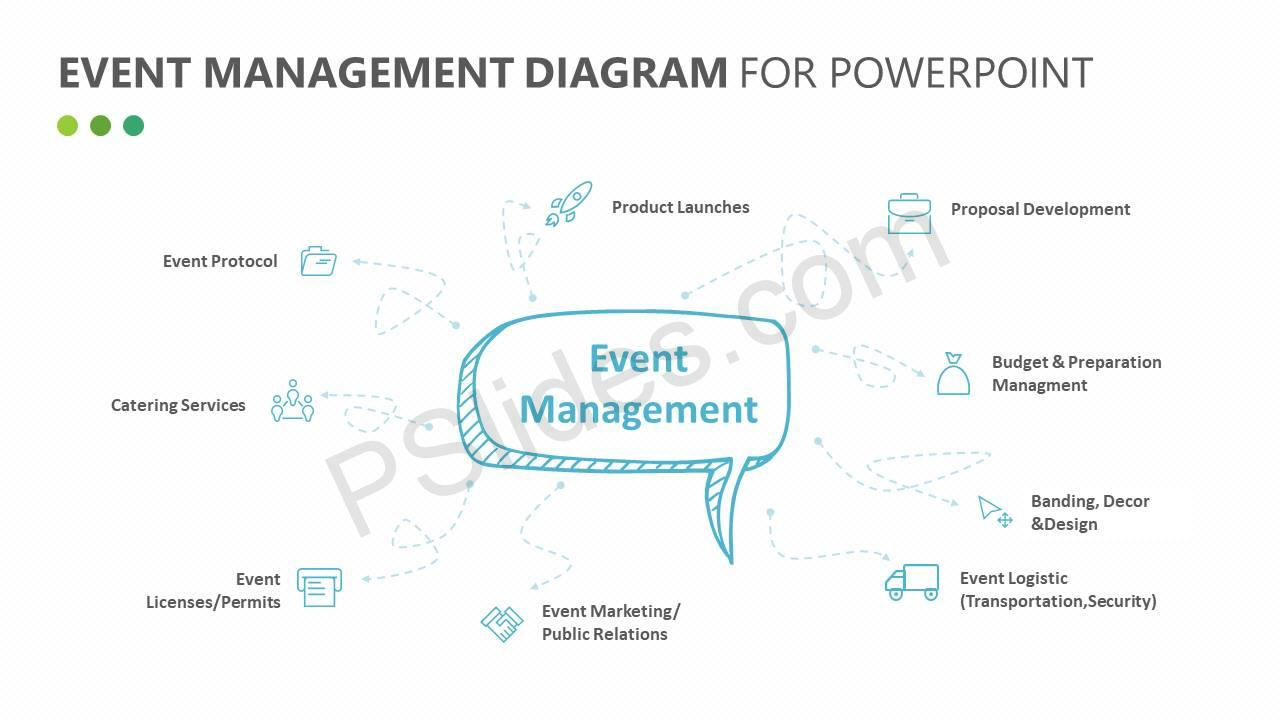 Event-Management-Diagram-for-PowerPoint-Slide2