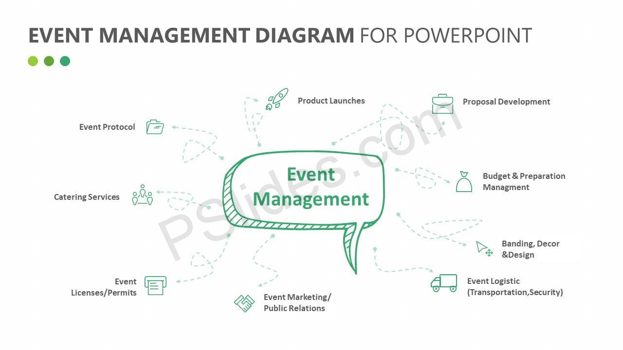 Event-Management-Diagram-for-PowerPoint-Slide3