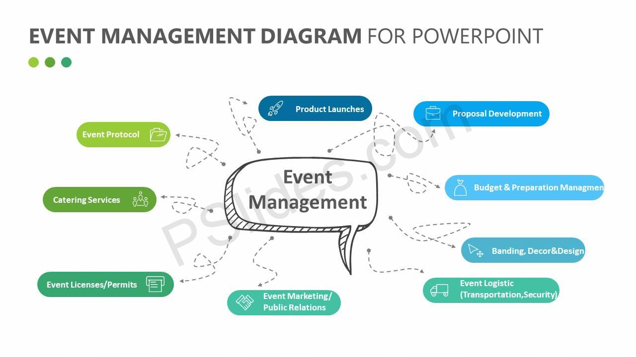 Event-Management-Diagram-for-PowerPoint-Slide5