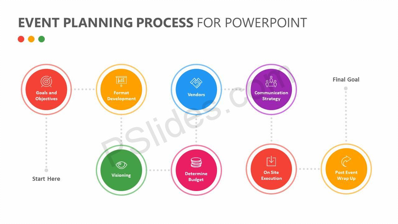 Event-Planning-Process-for-PowerPoint-Slide3