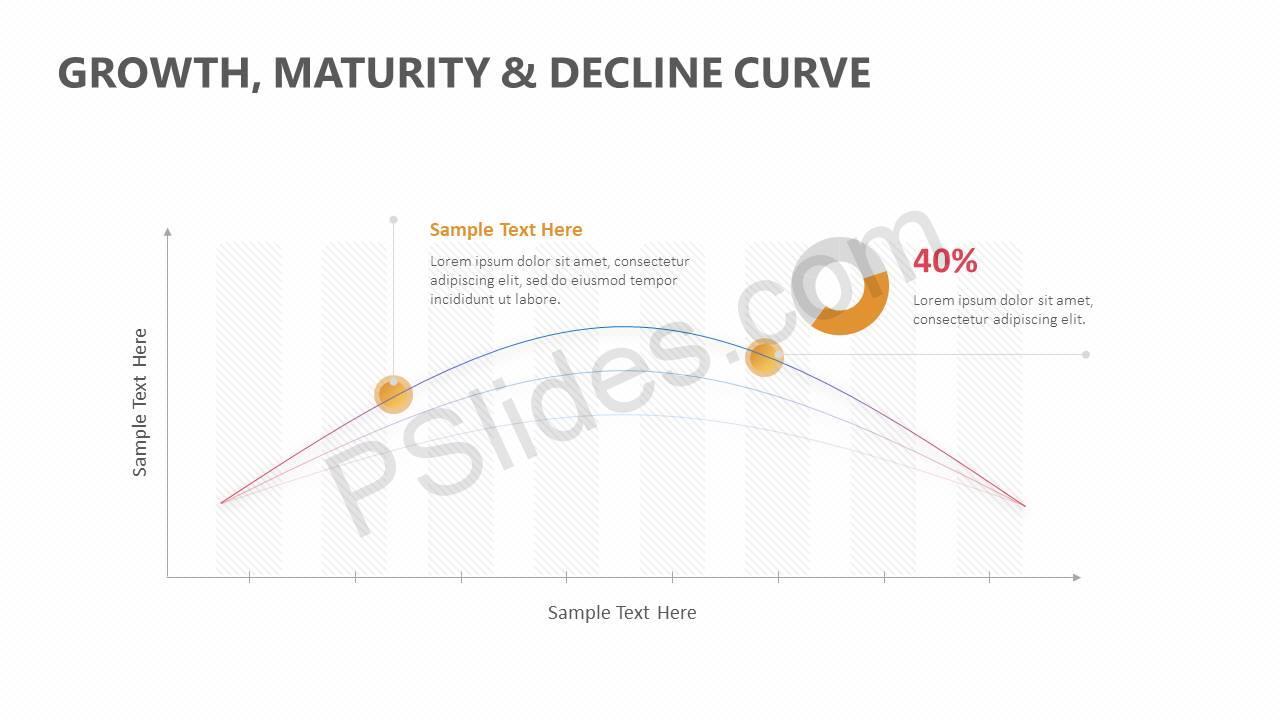 Growth-Maturity-Decline-Curve-Slide1