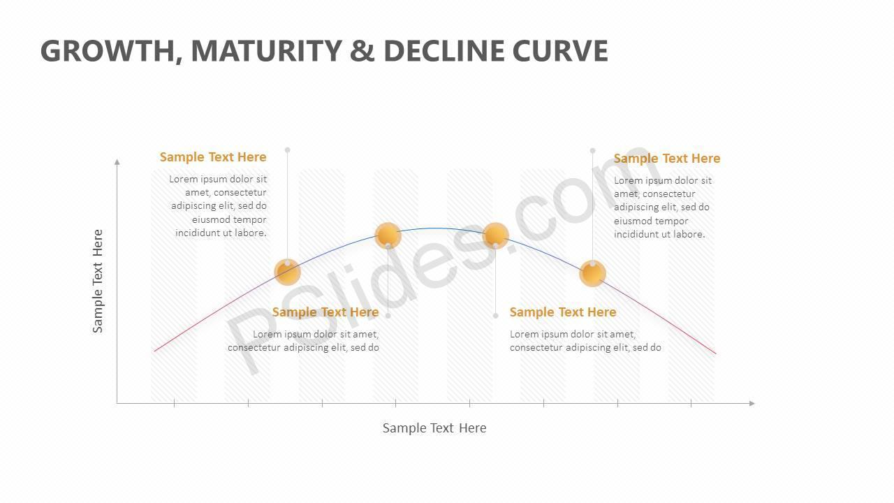 Growth-Maturity-Decline-Curve-Slide2