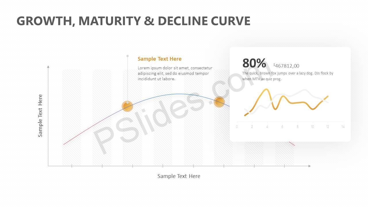 Growth-Maturity-Decline-Curve-Slide3