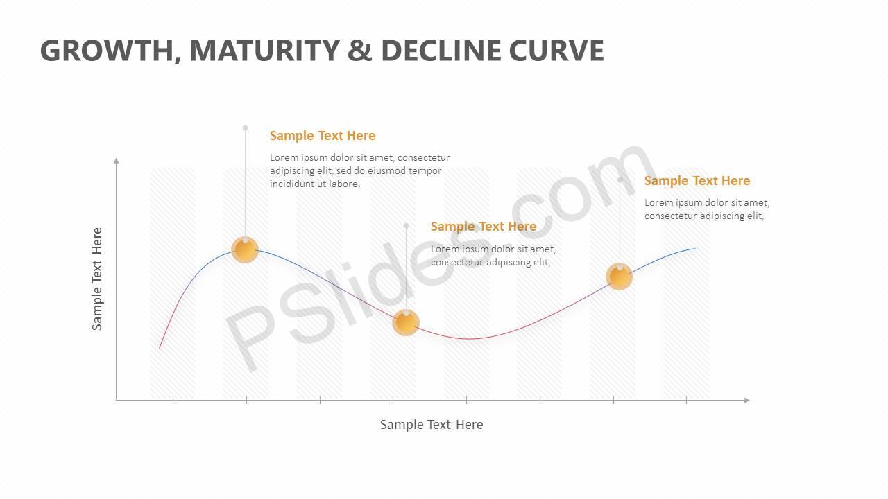 Growth-Maturity-Decline-Curve-Slide4
