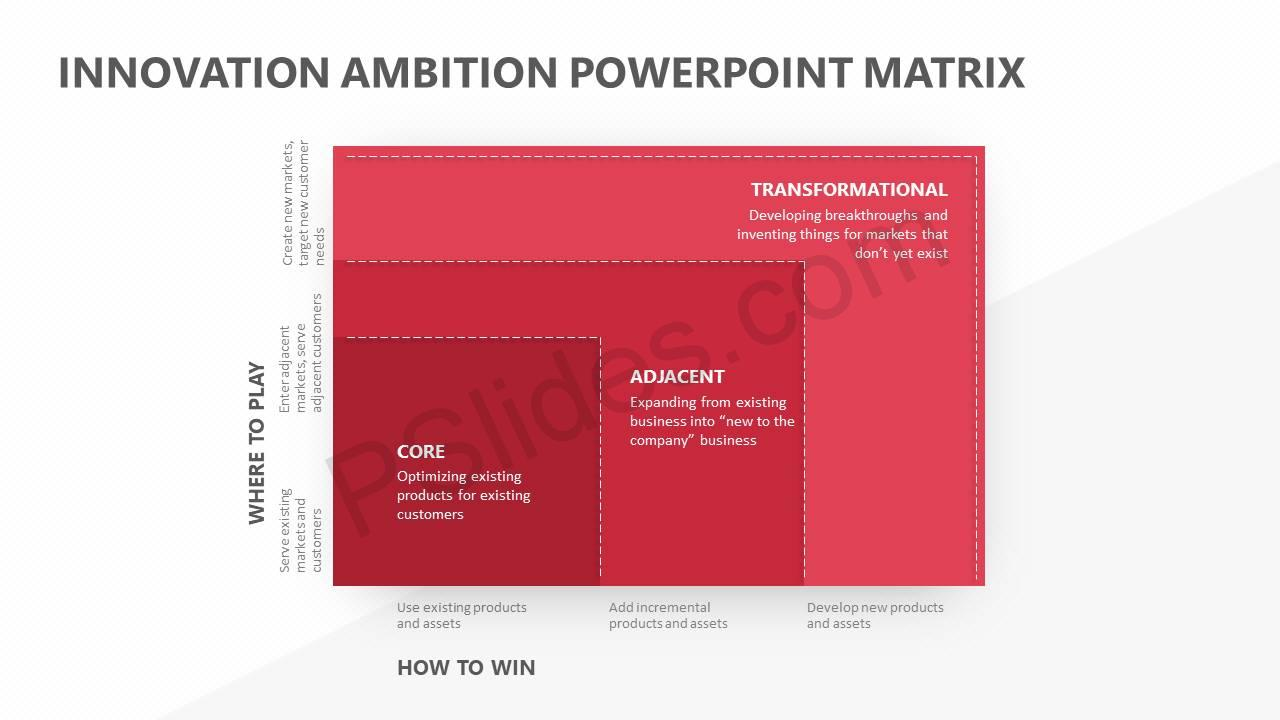 Innovation-Ambition-PowerPoint-Matrix-Slide1