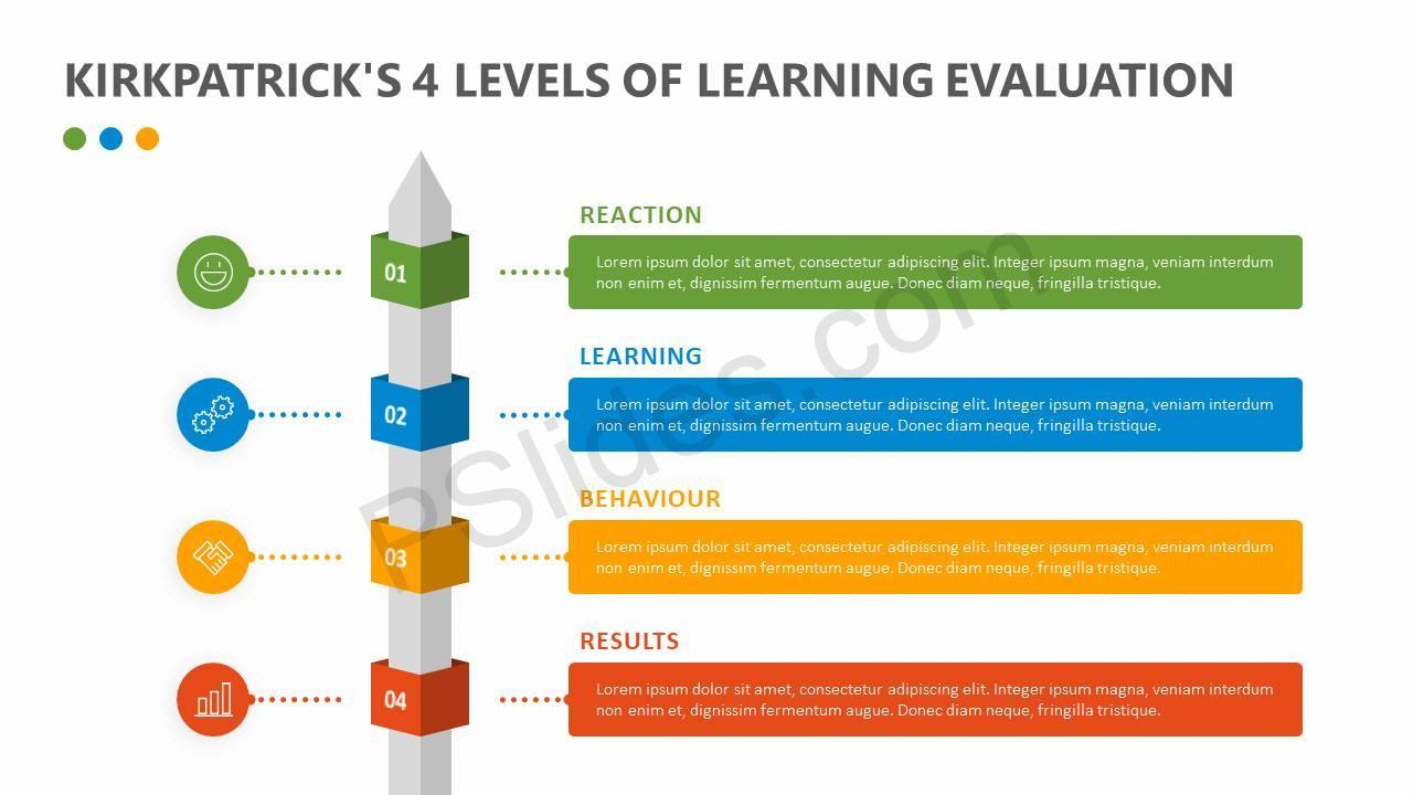 Kirkpatricks-4-levels-of-Learning-Evaluation-Slide1