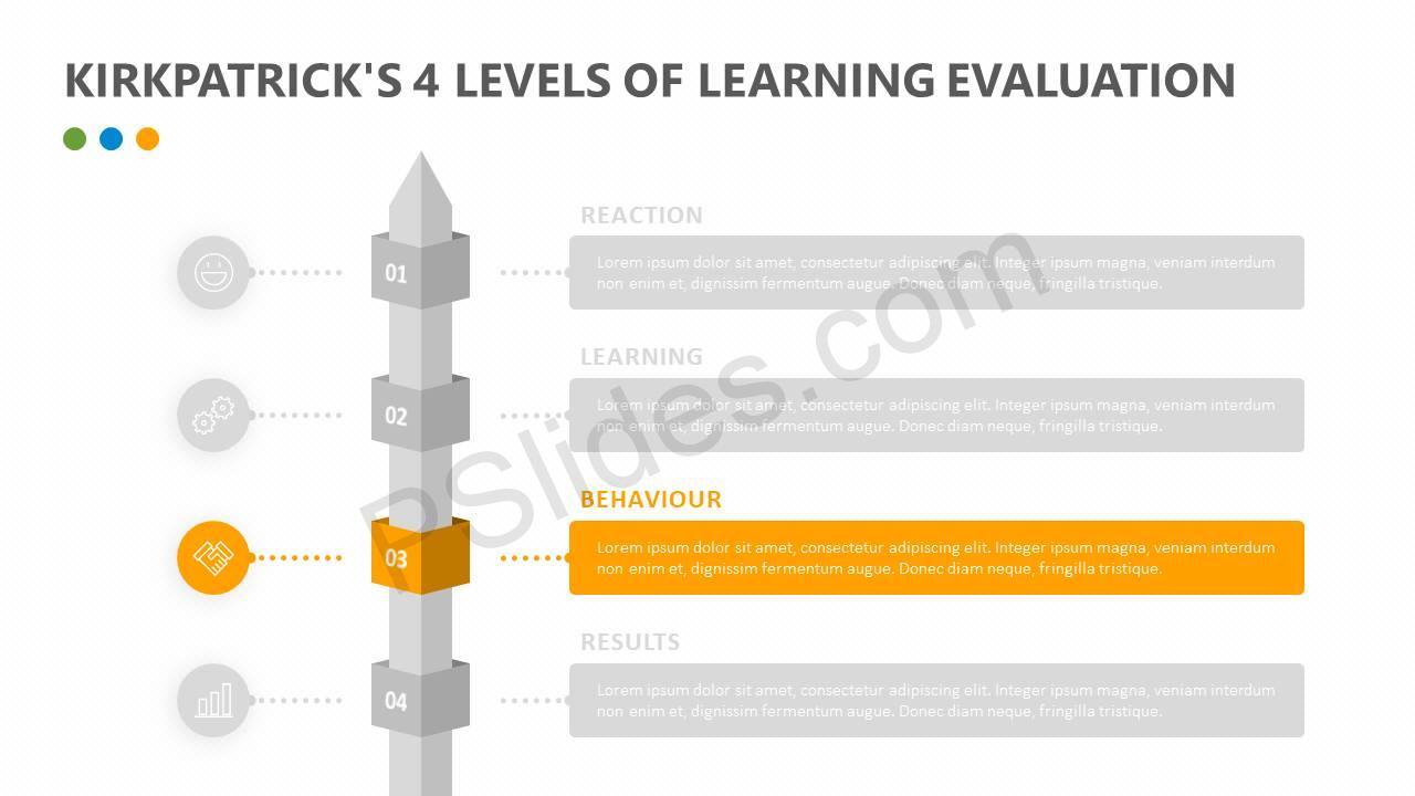 Kirkpatricks-4-levels-of-Learning-Evaluation-Slide2