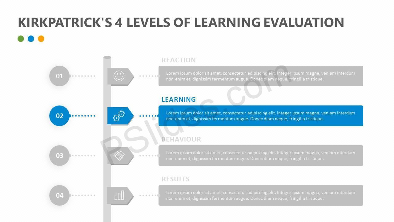Kirkpatricks-4-levels-of-Learning-Evaluation-Slide4