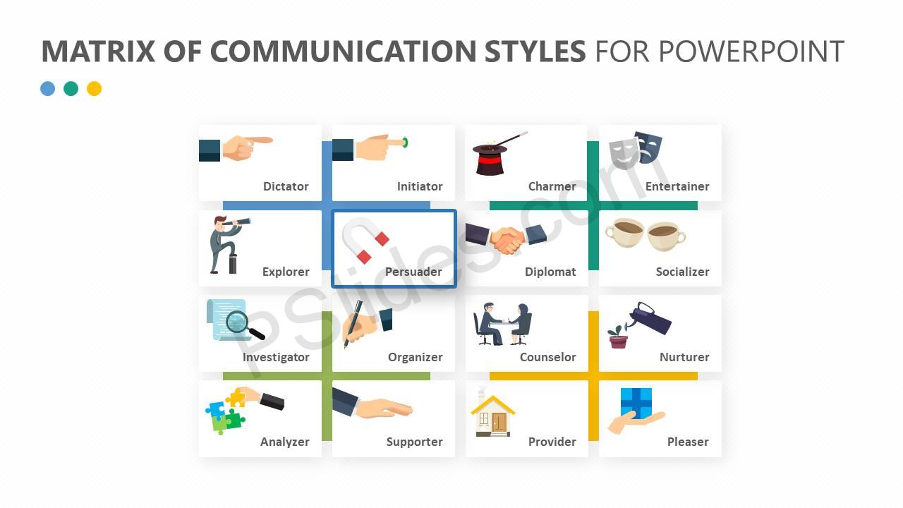 Matrix-of-Communication-Styles-for-PowerPoint-Slide1