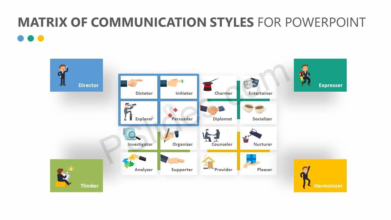 Matrix-of-Communication-Styles-for-PowerPoint-Slide2