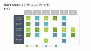 RACI Matrix for PowerPoint