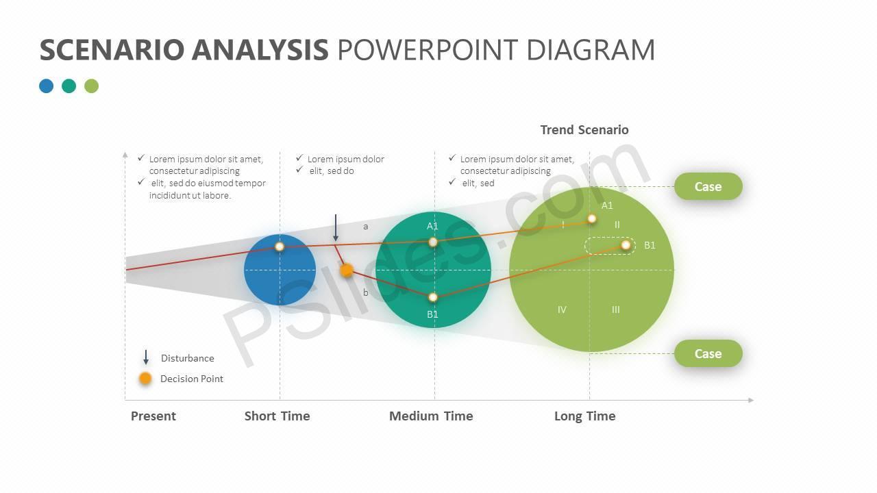 Scenario-Analysis-PowerPoint-Diagram-Slide1