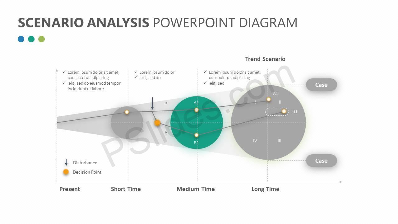 Scenario-Analysis-PowerPoint-Diagram-Slide2