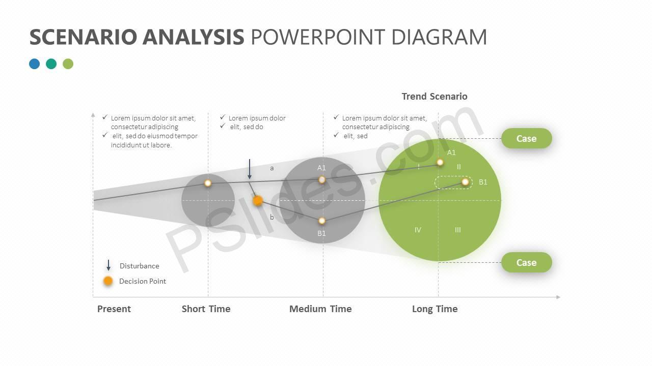 Scenario-Analysis-PowerPoint-Diagram-Slide3