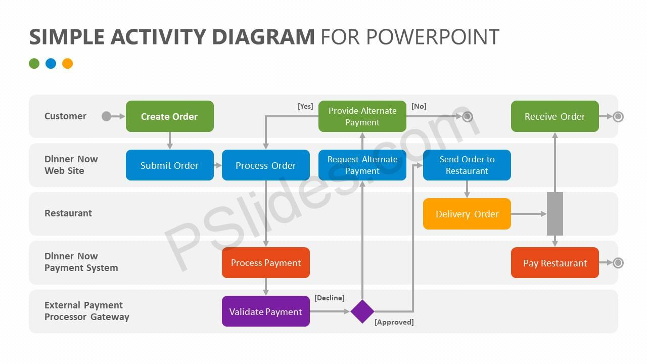 Simple-Activity-Diagram-for-PowerPoint-Slide1