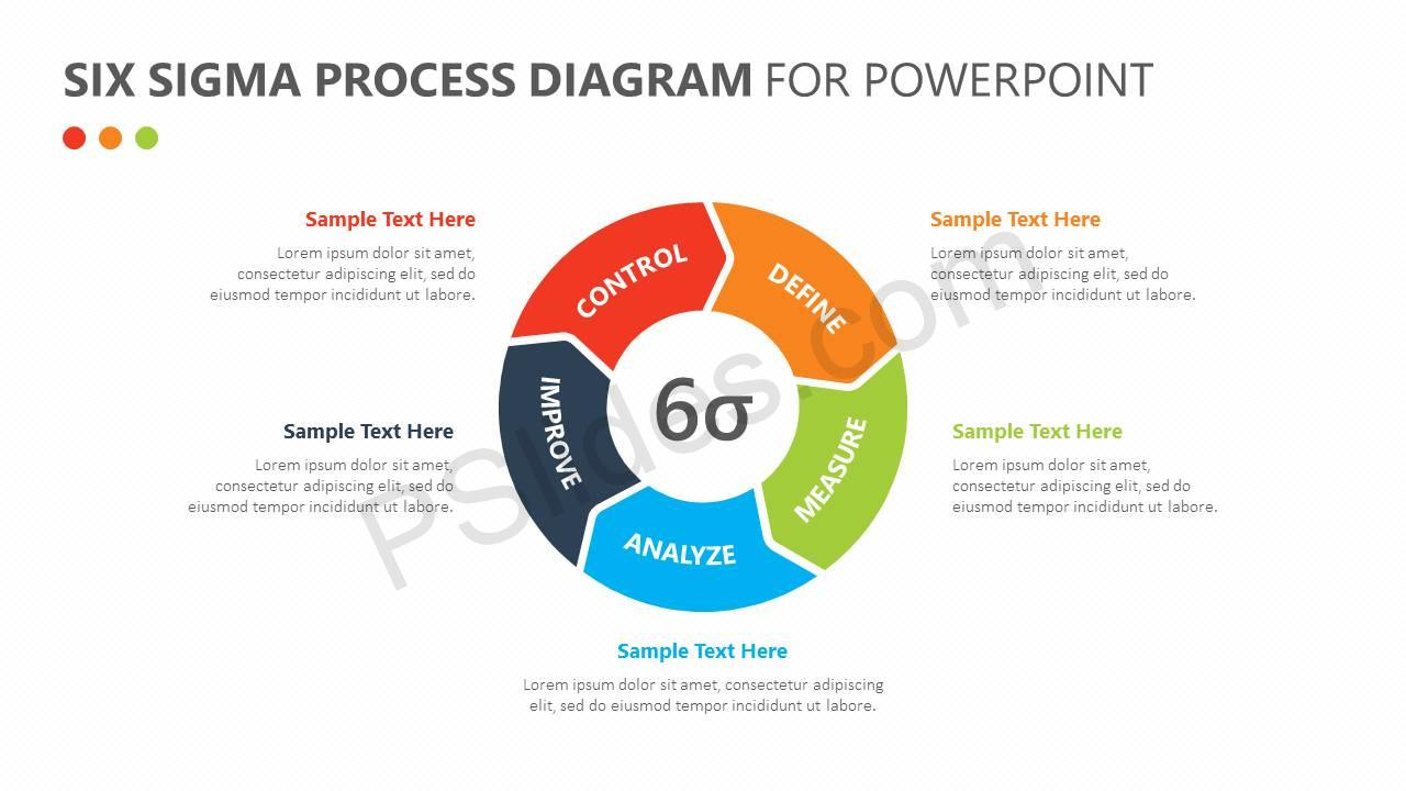 Six-Sigma-Process-Diagram-for-PowerPoint-Slide1