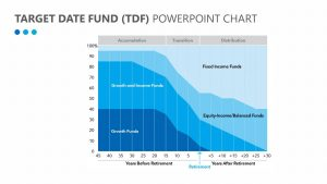 Target Date Fund (TDF) PowerPoint Chart