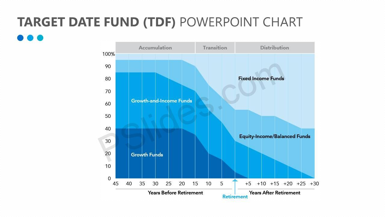 Target-Date-Fund-TDF-PowerPoint-Chart-Slide1