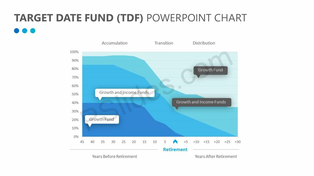 Target-Date-Fund-TDF-PowerPoint-Chart-Slide2