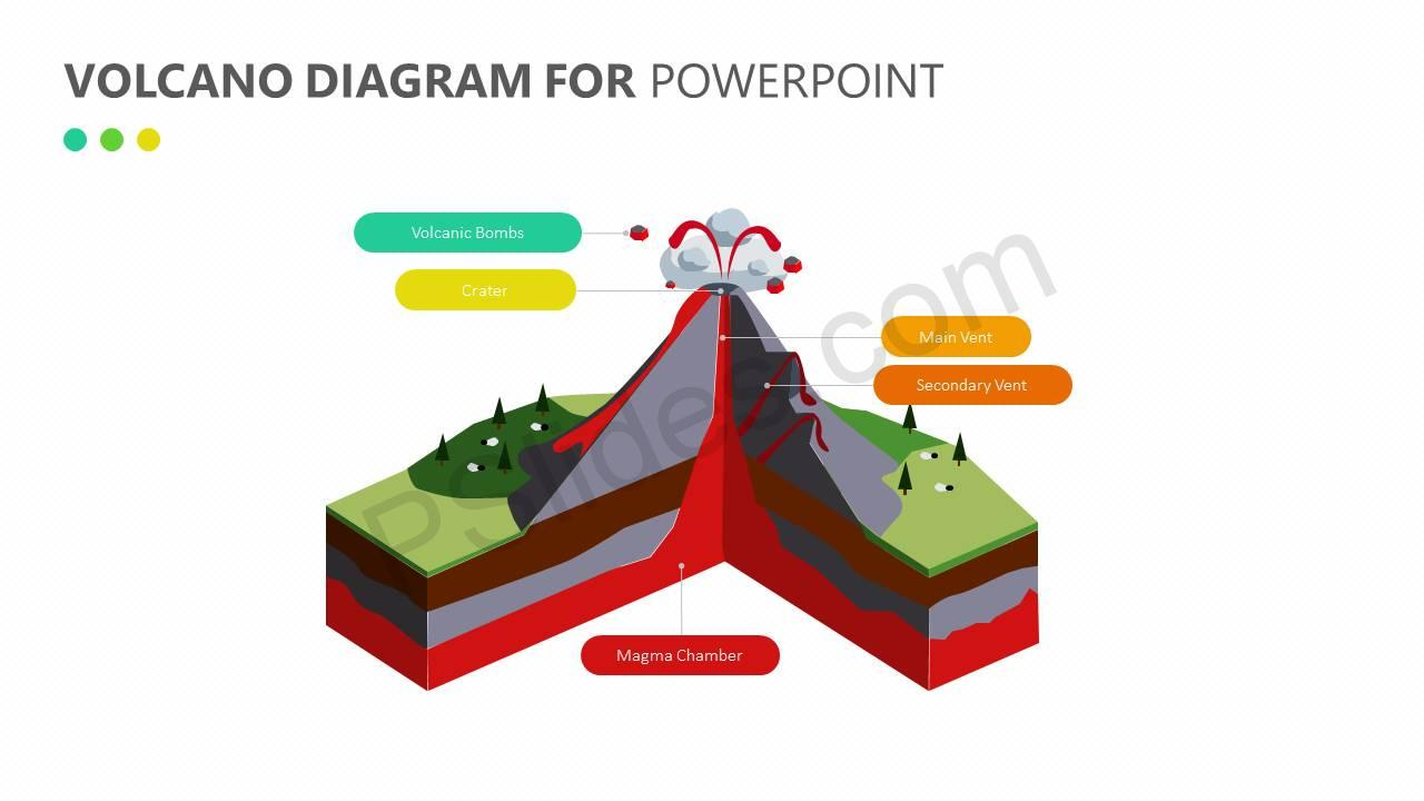 Volcano-Diagram-for-PowerPoint-Slide1