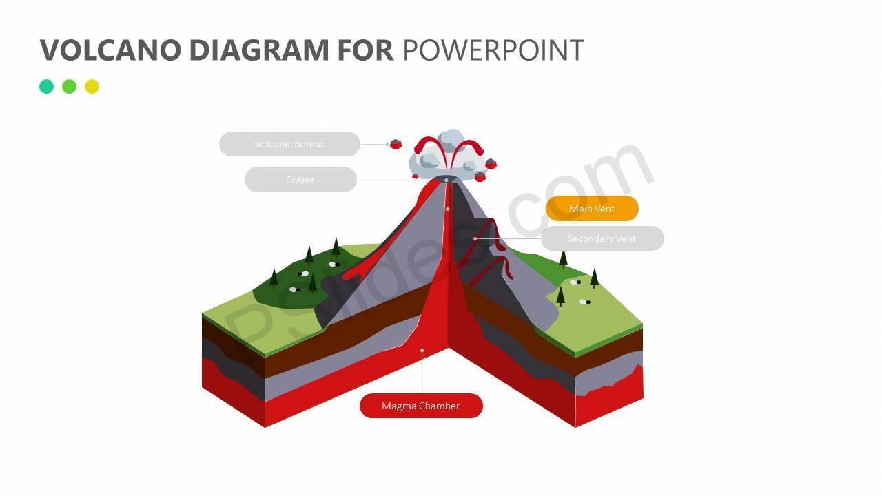 Volcano-Diagram-for-PowerPoint-Slide2