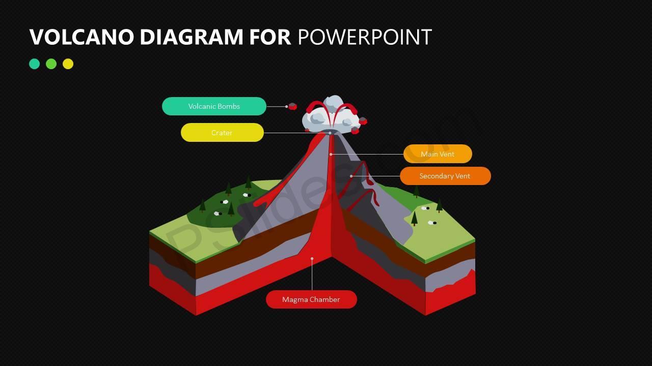 Volcano-Diagram-for-PowerPoint-Slide3