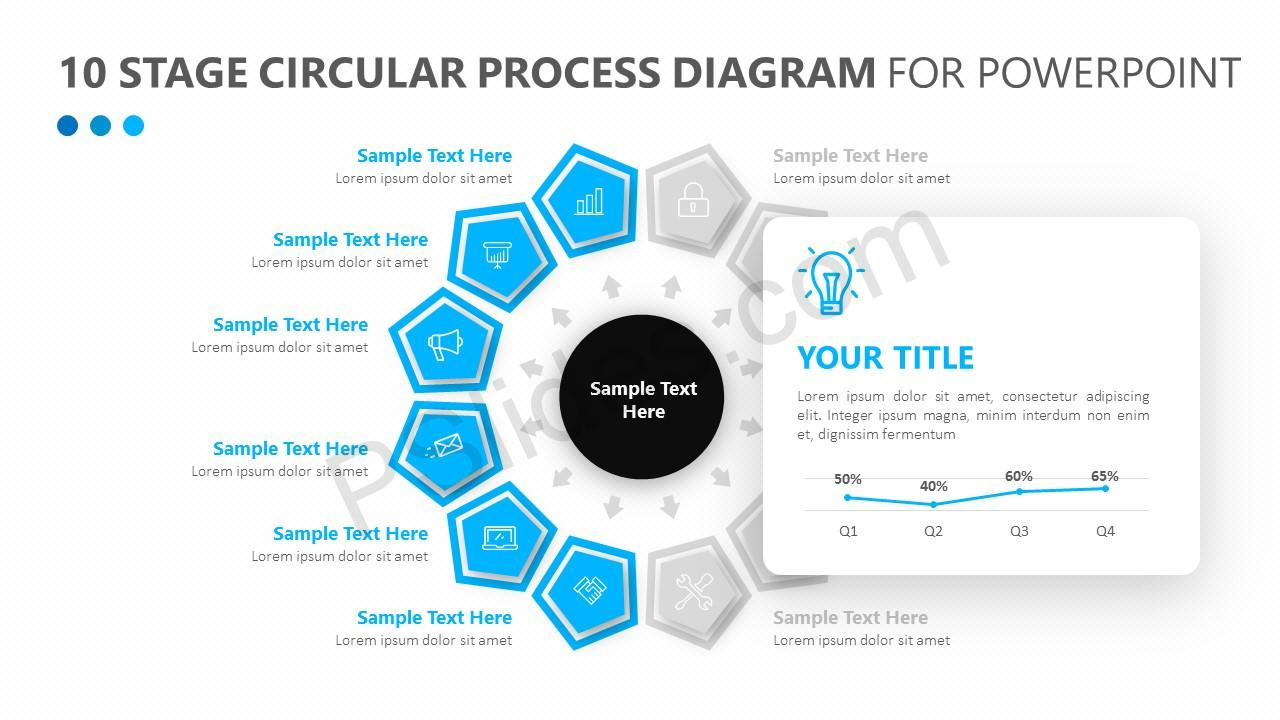 10 Stage Circular Process Diagram for PowerPoint Slide 1