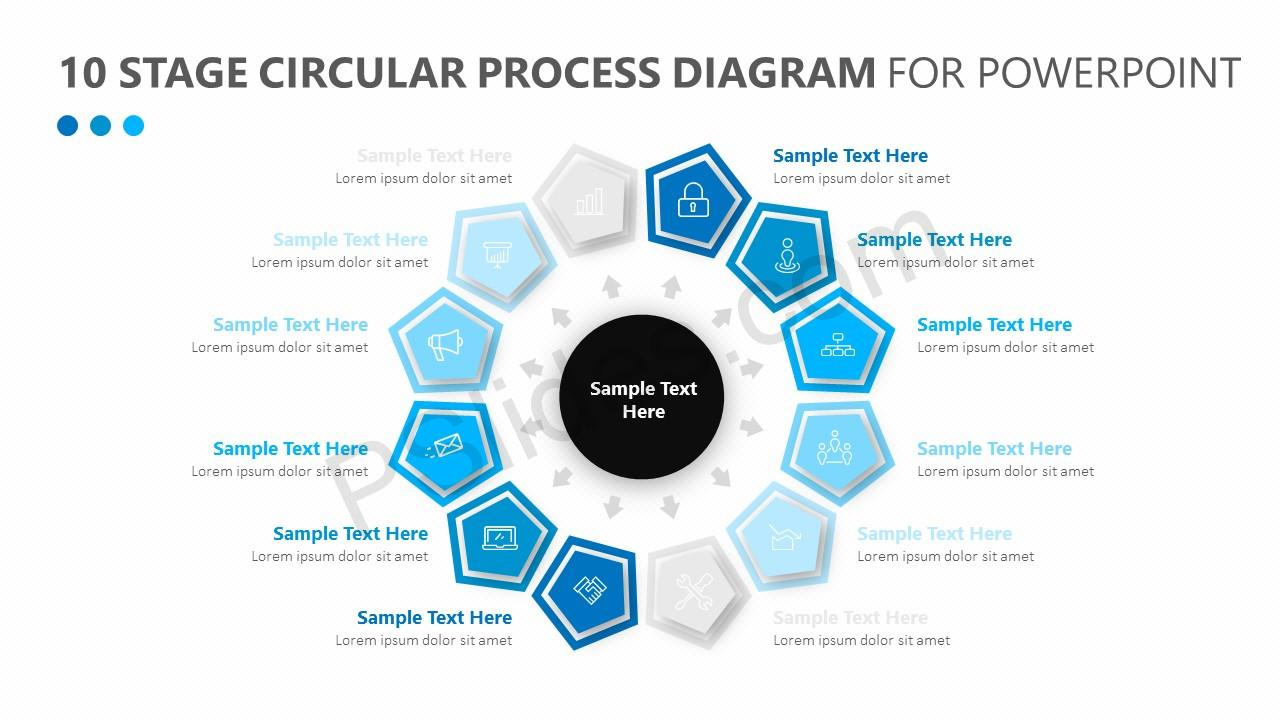 10 Stage Circular Process Diagram For Powerpoint Pslides