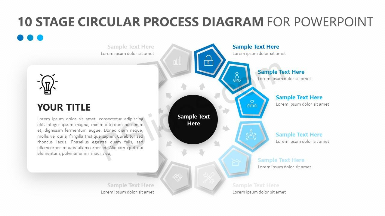 10 Stage Circular Process Diagram for PowerPoint Slide 3