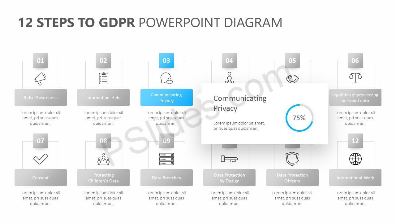 12 Steps to GDPR PowerPoint Diagram Slide 2