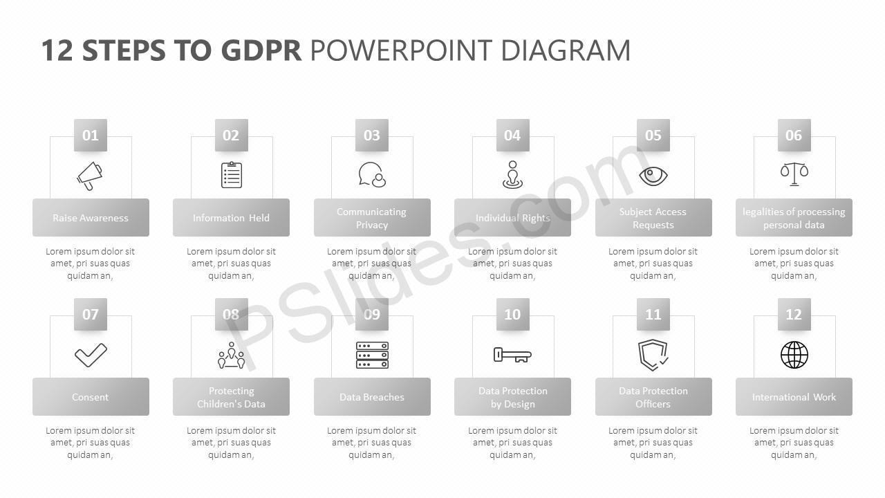 12 Steps to GDPR PowerPoint Diagram Slide 3