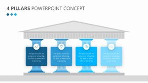 4 Pillars PowerPoint Concept