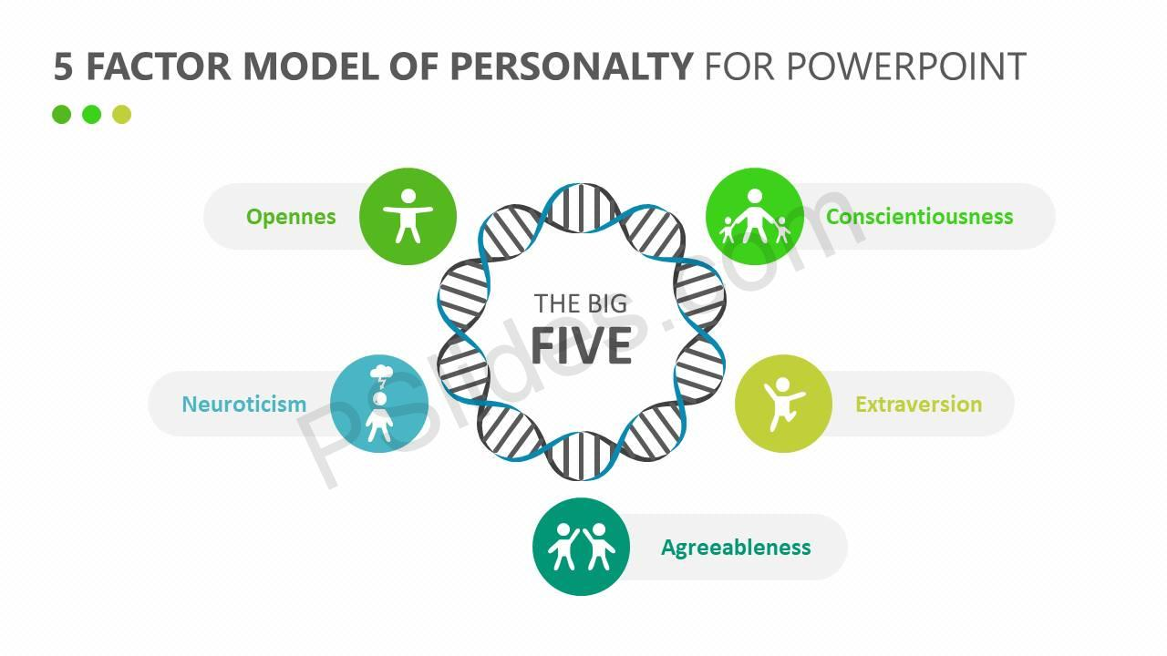 5-Factor-Model-of-Personality-for-PowerPoint-Slide1