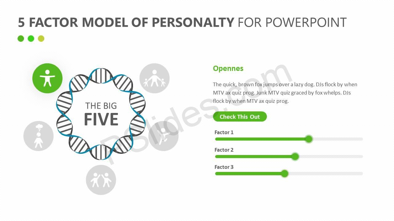 5-Factor-Model-of-Personality-for-PowerPoint-Slide2