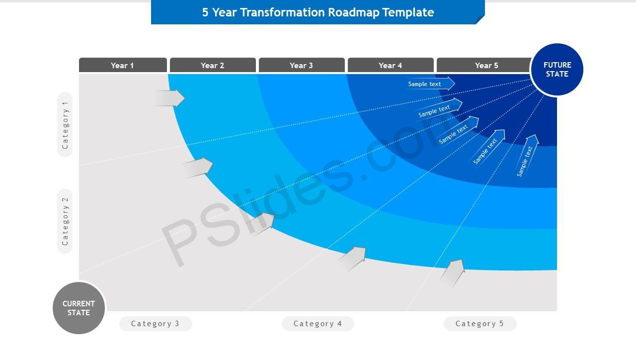 5-Year-Transformation-Roadmap-PPT-1