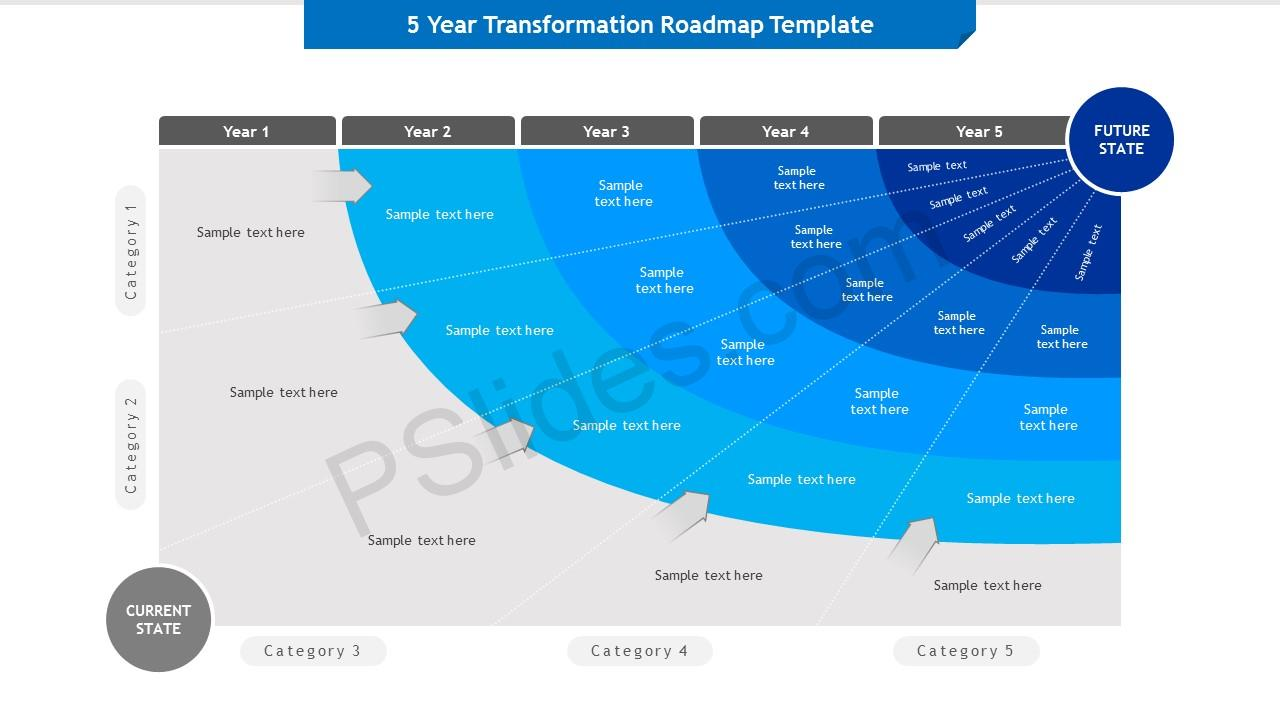 5 Year Transformation Roadmap Ppt Pslides