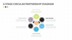 6 Stage Circular Partnership Diagram