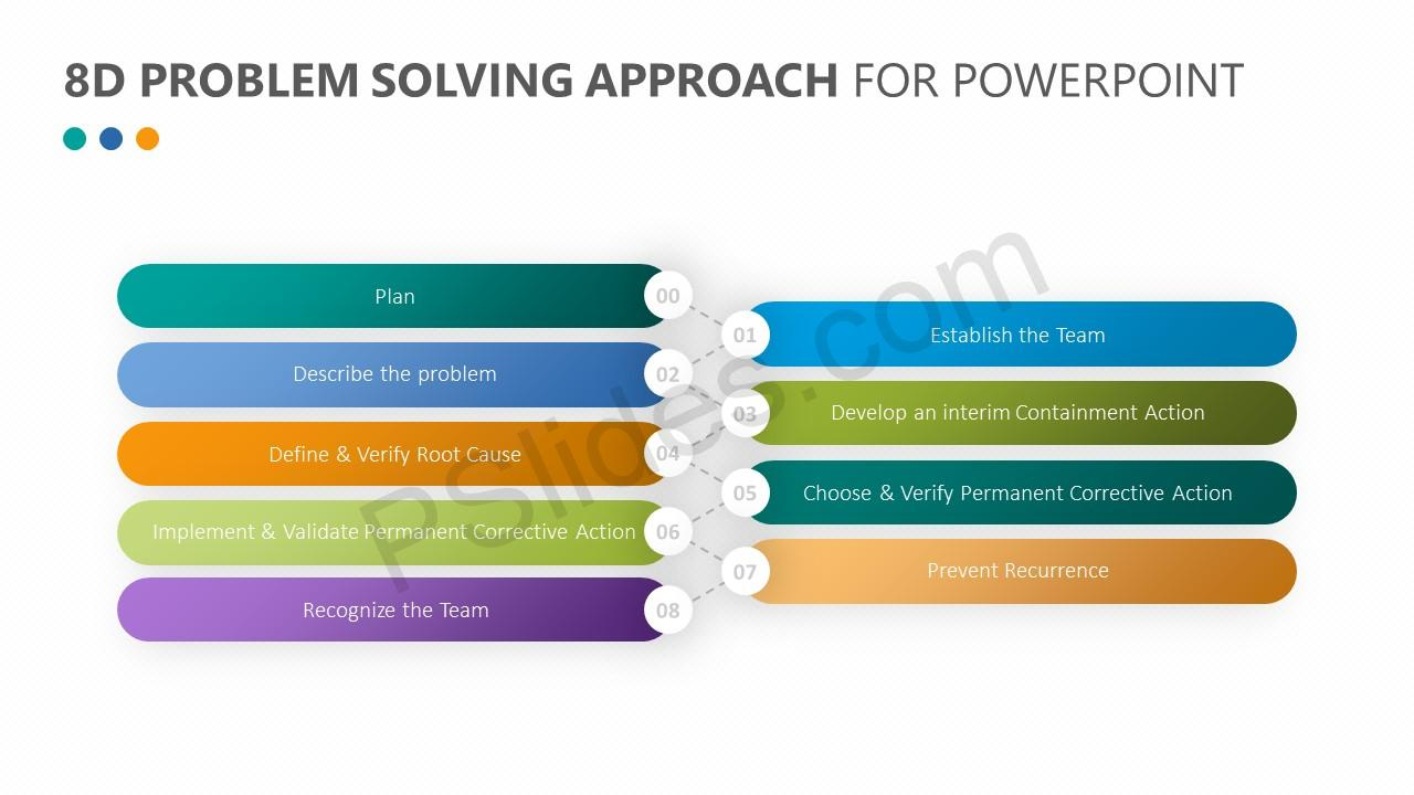 8D Problem Solving Approach for PowerPoint