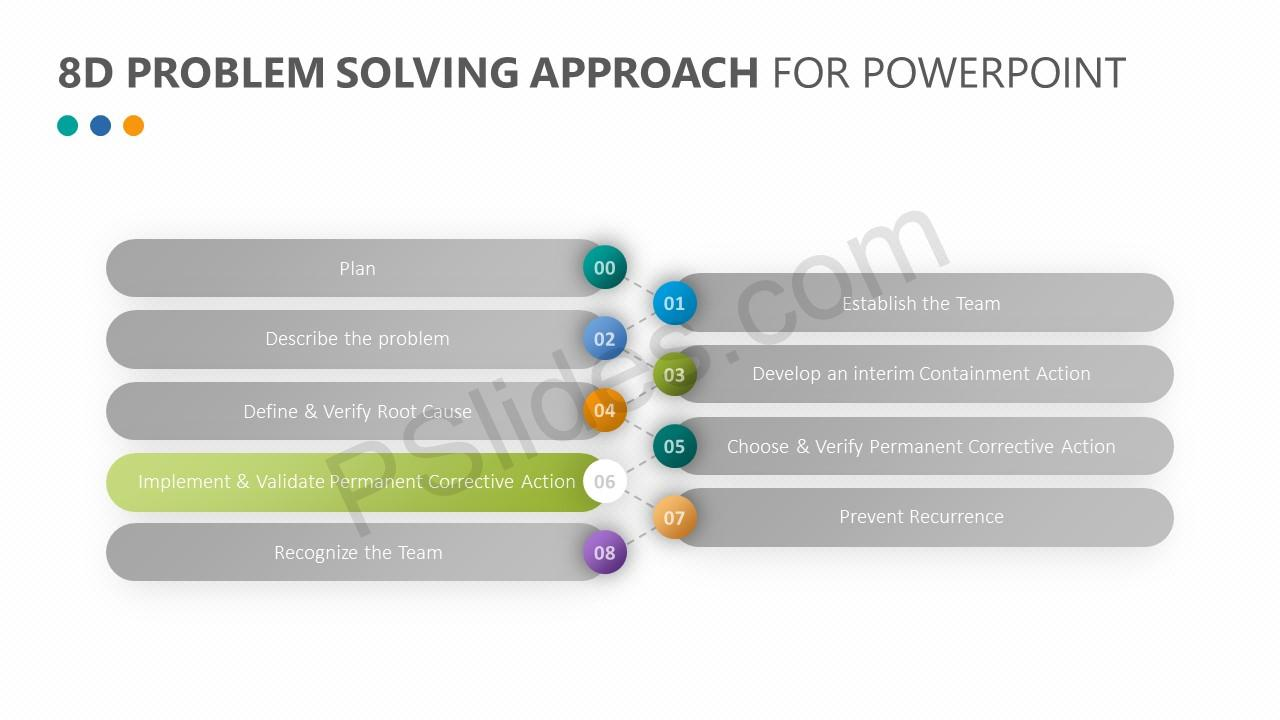 8D Problem Solving Approach for PowerPoint Slide 1