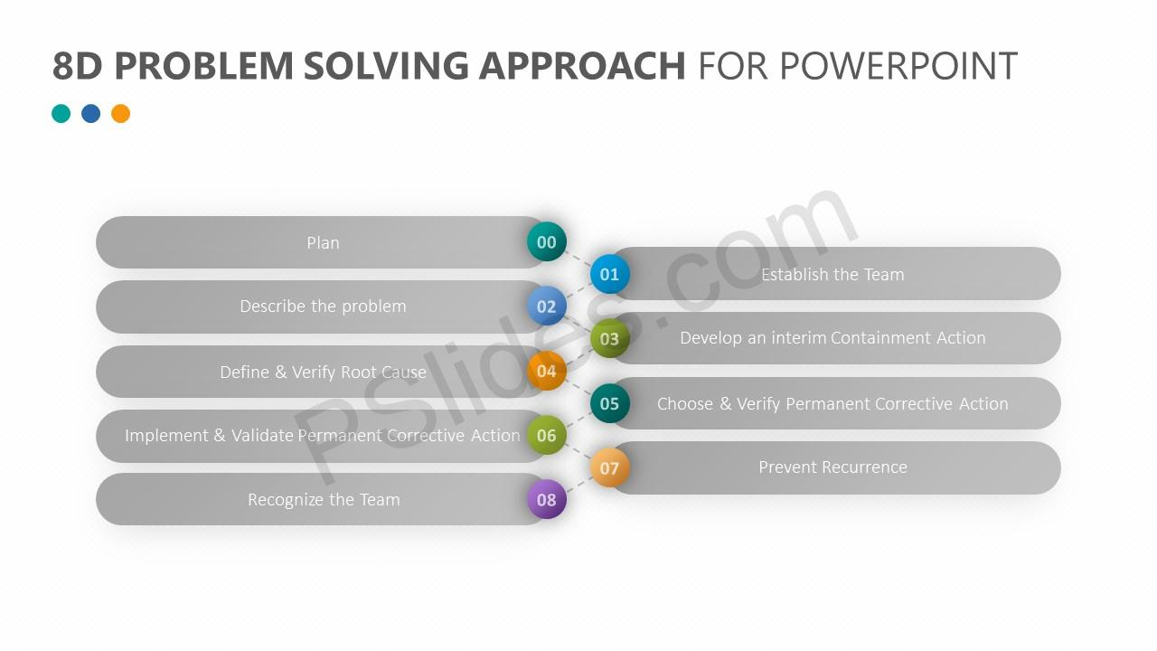 8D Problem Solving Approach for PowerPoint Slide 2